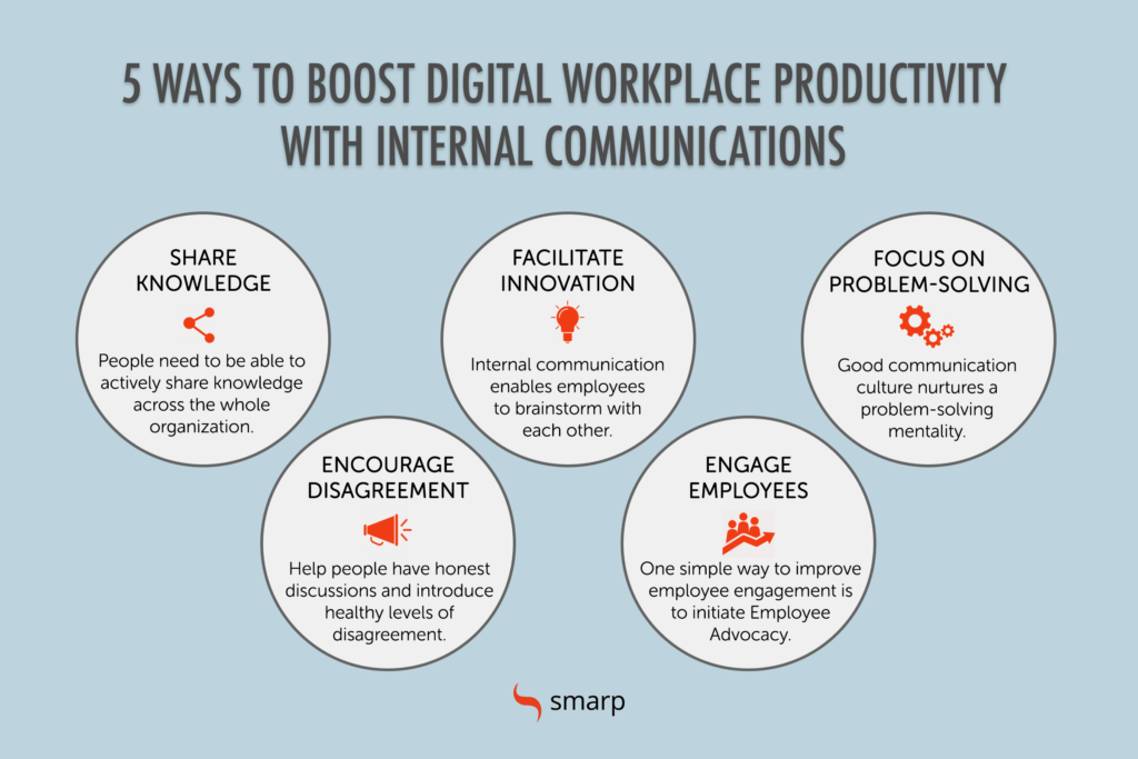 5 ways Internal Communication Makes a Digital Workplace More Productive