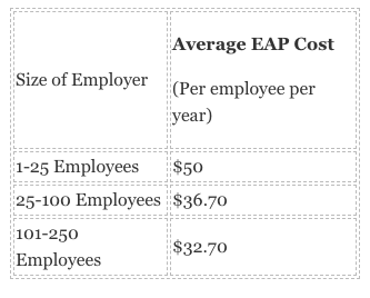 DC example of pricing for an Employee Assistance Program
